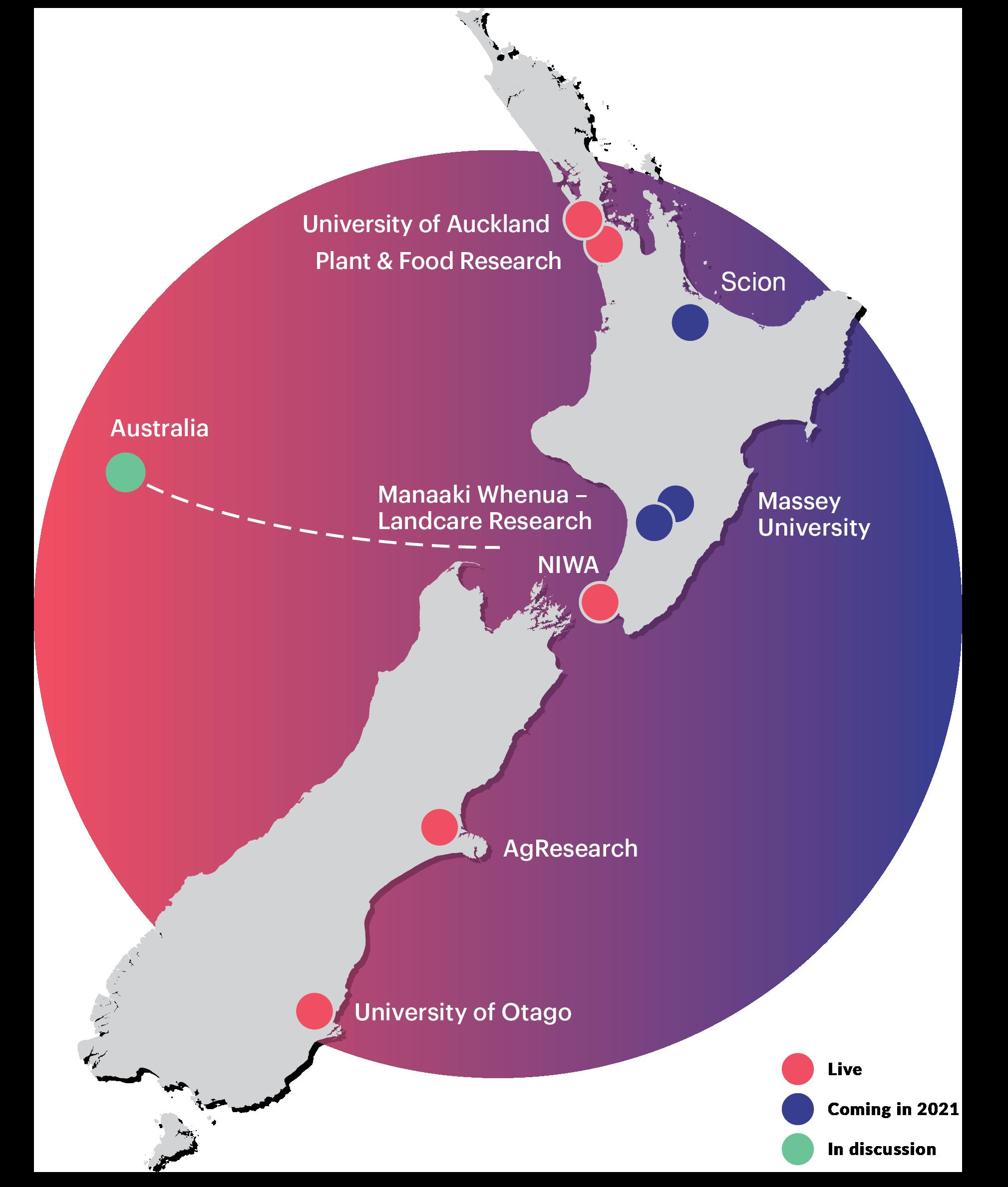 Map showing locations of NeSI's five live endpoints: Auckland, Hamilton, Rotorua, Wellington and Dunedin.