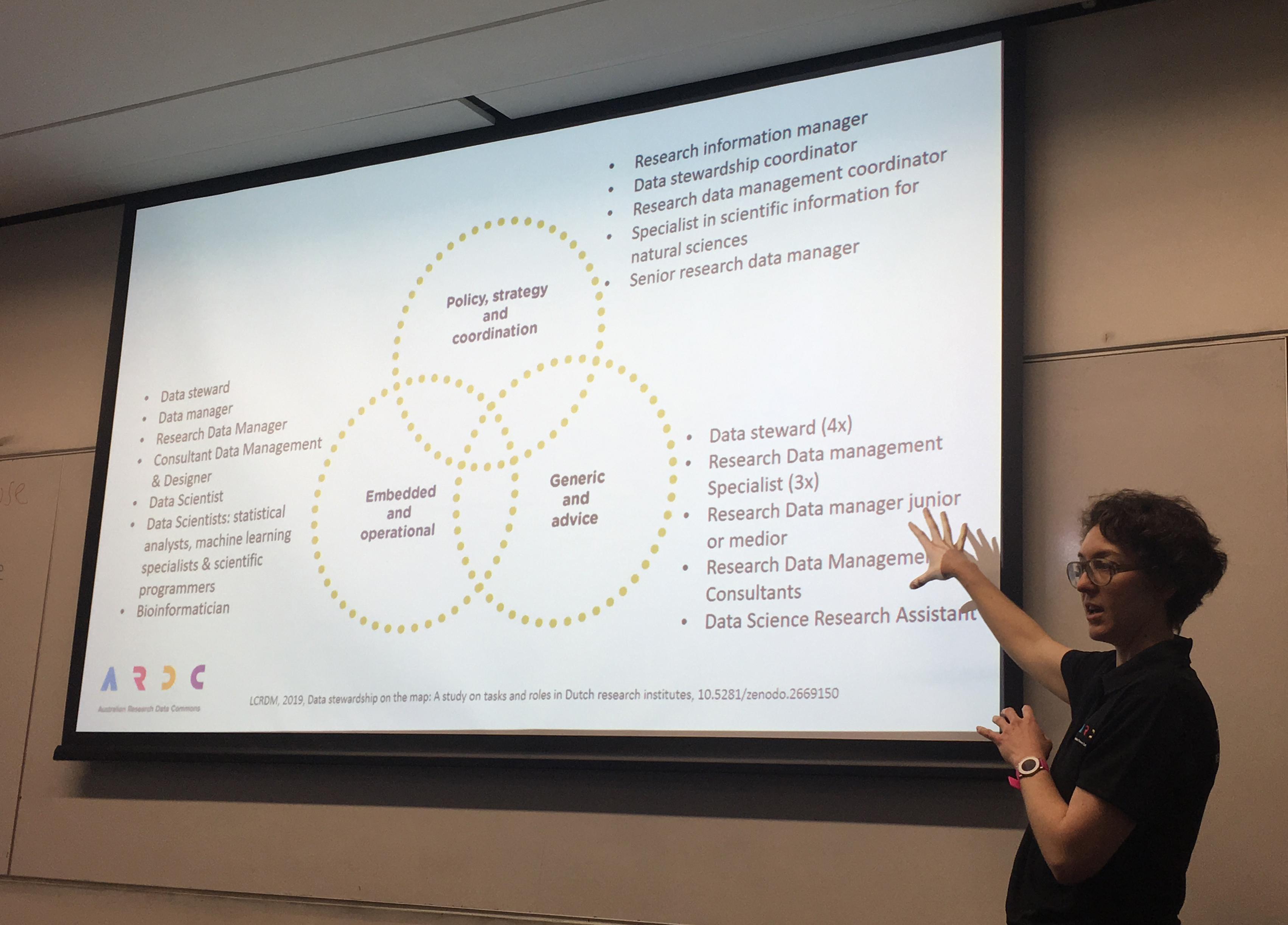 Australian eResearch Skilled Workforce Summit 2019