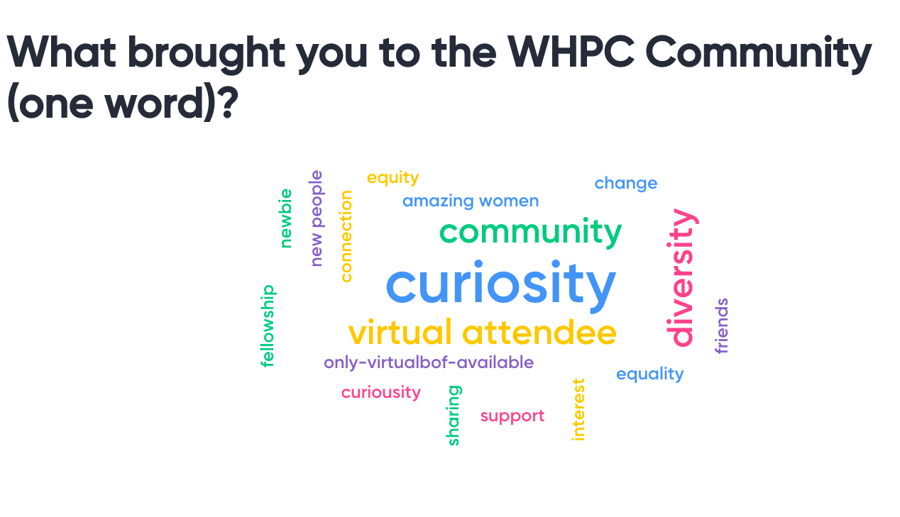 A word cloud image of the reasons why people are interested in WHPC. Words include diversity, community, support, etc.