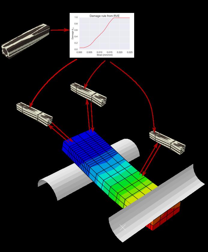 shop элементы cреды разработки delphi методические указания к лабораторной