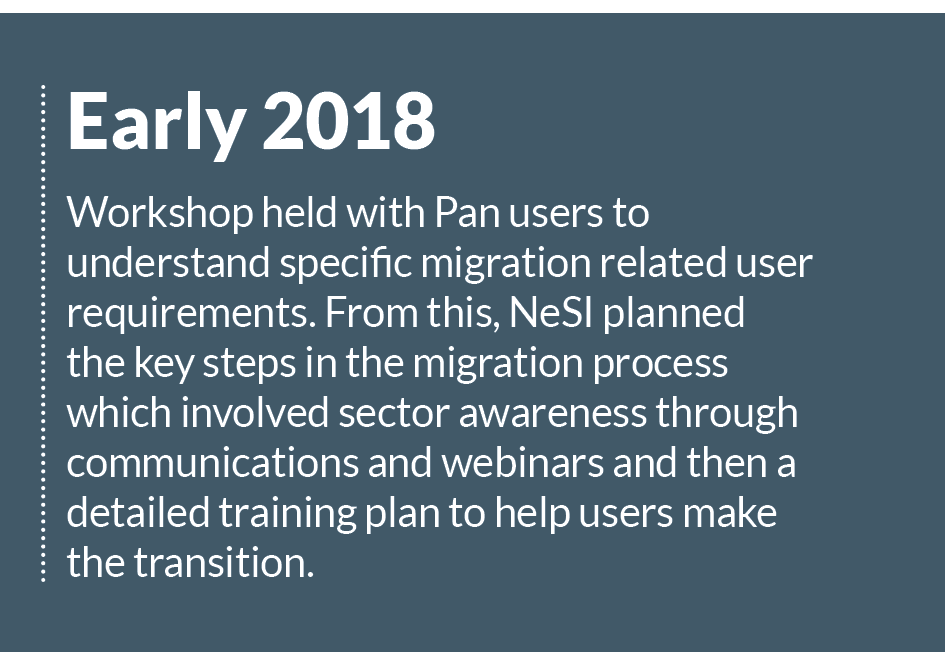 NeSI infrastructure early 2018