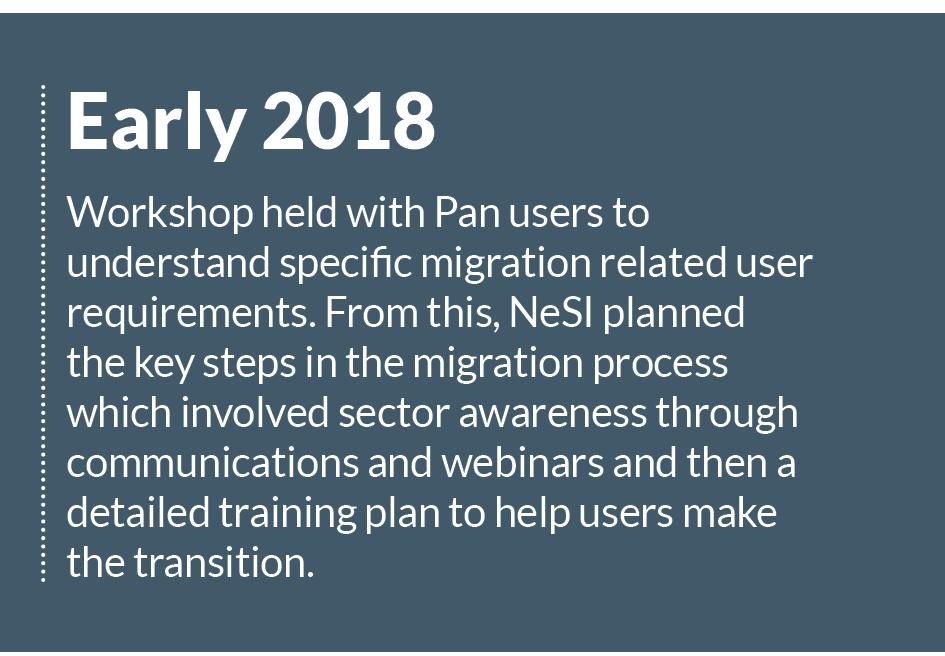 NeSI infrastructure early 2018