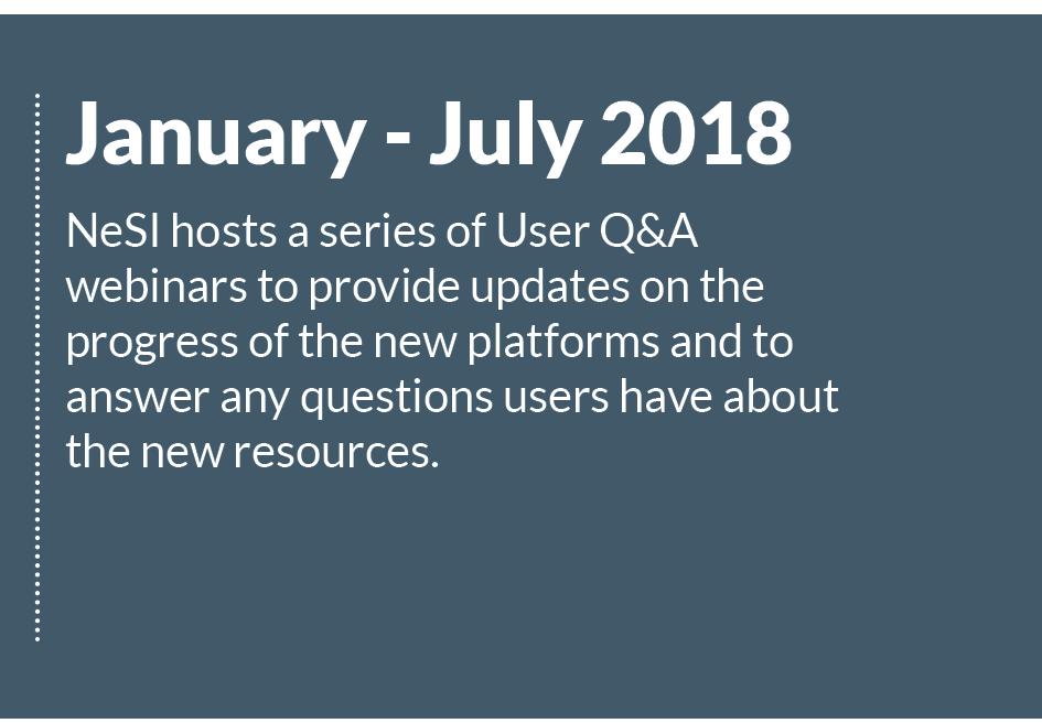 NeSI infrastructure Jan July 2018