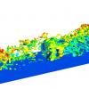 Visualisation of turbulence